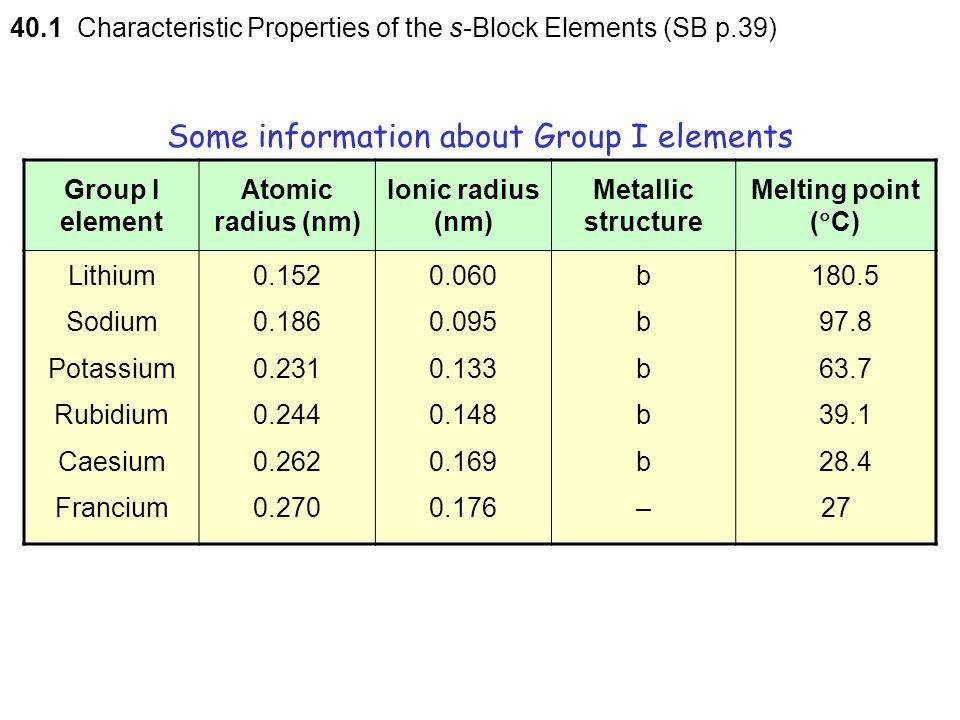 40 the sblock elements 401 characteristic properties of