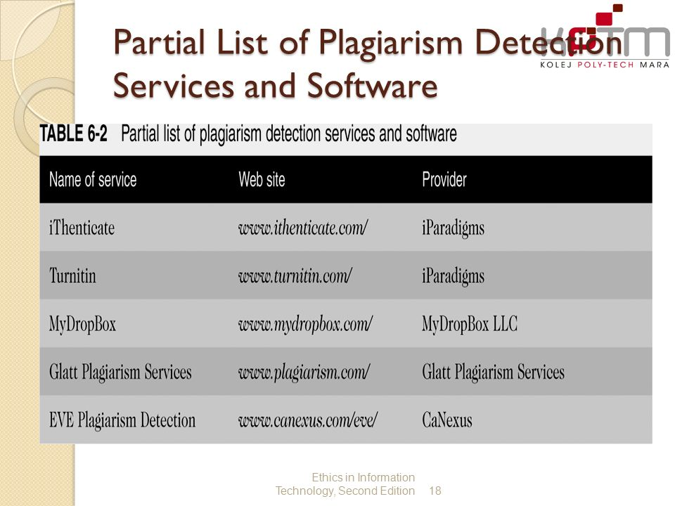 technical review of plagiarism detection software report Document source analysis, a technology invented by plagiarismorg about five  years ago,  source analysis employs algorithms to produce 'originality reports   a user-end software-based approach to preventing and detecting plagiarism.