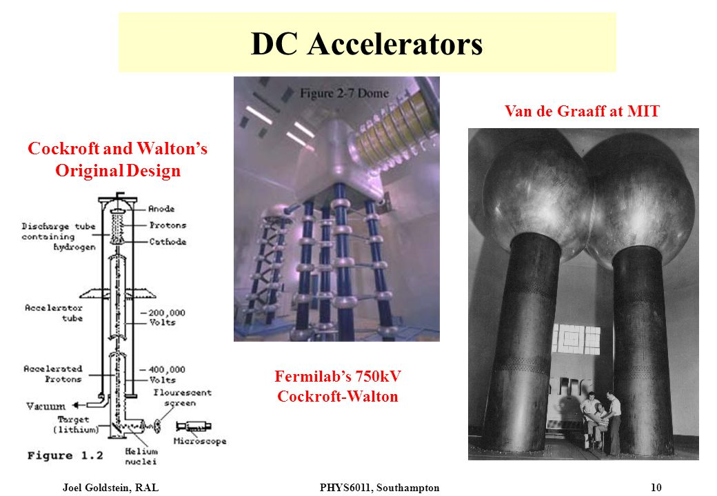 Cockroft and Walton's Original Design Fermilab's 750kV Cockroft-Walton