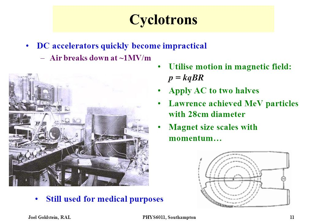Cyclotrons DC accelerators quickly become impractical