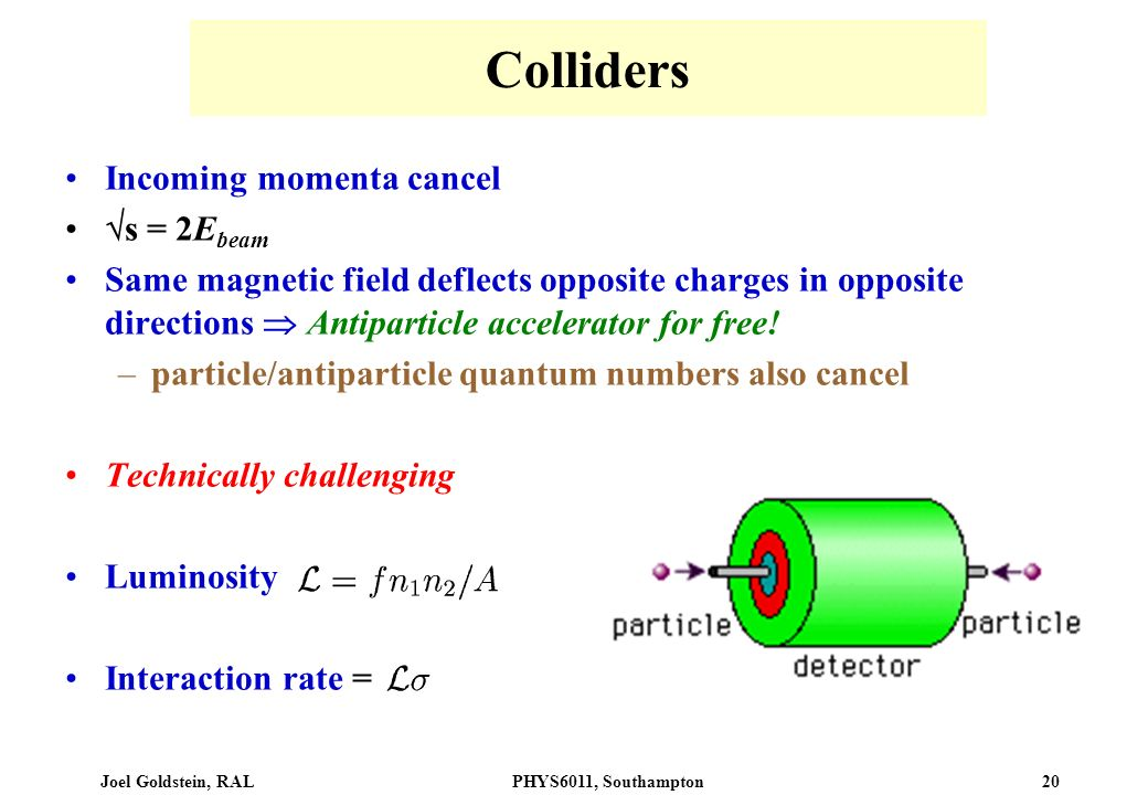 Colliders Incoming momenta cancel s = 2Ebeam