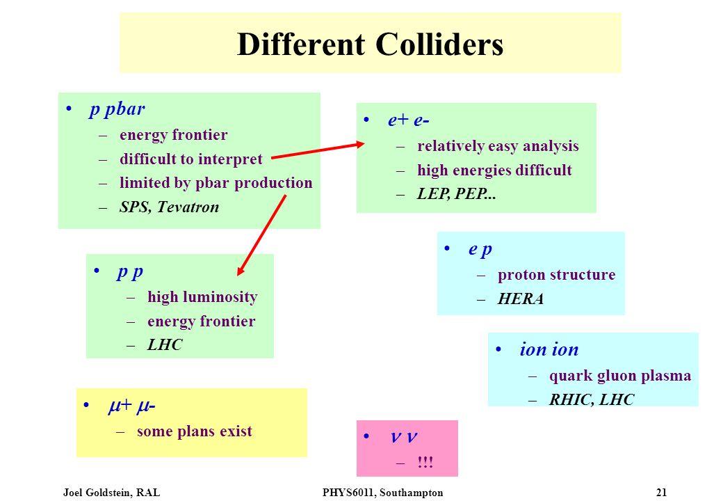 Different Colliders p pbar e+ e- e p p p ion ion + -  