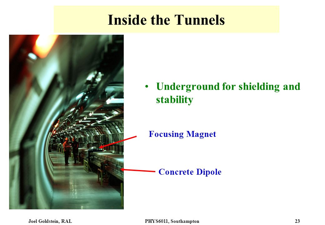Inside the Tunnels Underground for shielding and stability