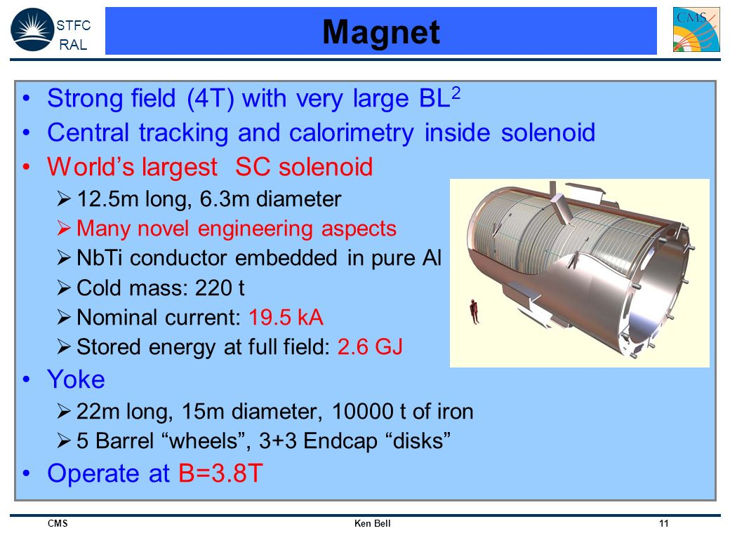 Magnet Strong field (4T) with very large BL2