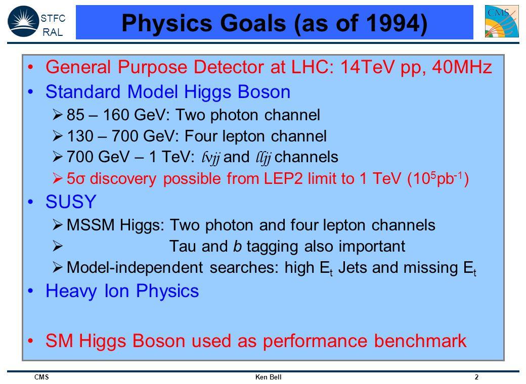 Physics Goals (as of 1994) General Purpose Detector at LHC: 14TeV pp, 40MHz. Standard Model Higgs Boson.