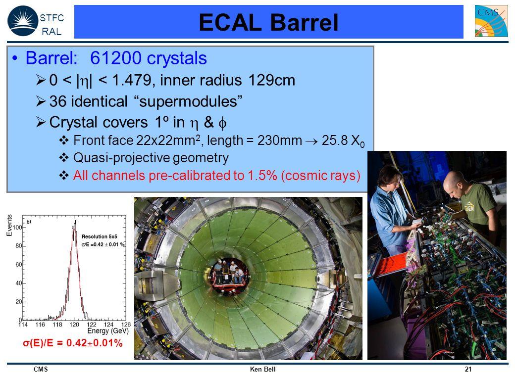 ECAL Barrel Barrel: 61200 crystals