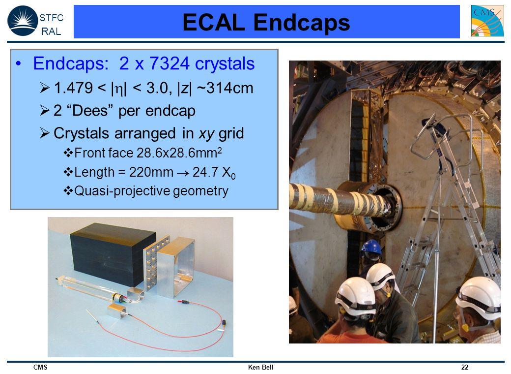 ECAL Endcaps Endcaps: 2 x 7324 crystals