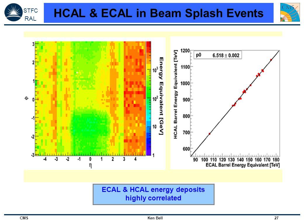 HCAL & ECAL in Beam Splash Events