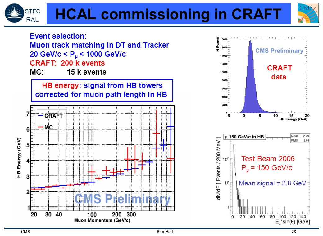 HCAL commissioning in CRAFT