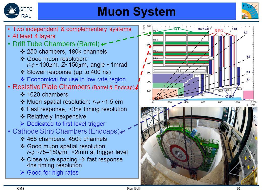 Muon System Drift Tube Chambers (Barrel)