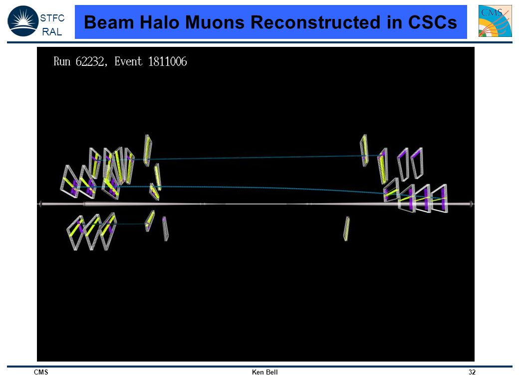 Beam Halo Muons Reconstructed in CSCs