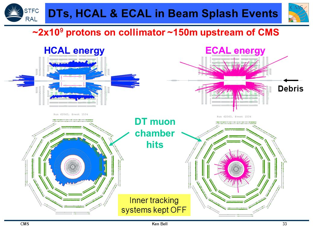 DTs, HCAL & ECAL in Beam Splash Events
