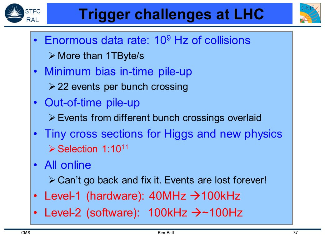 Trigger challenges at LHC