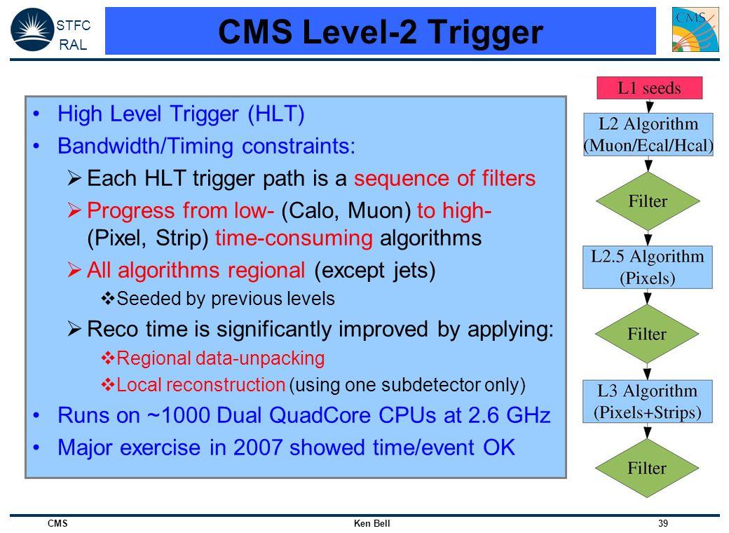 CMS Level-2 Trigger High Level Trigger (HLT)