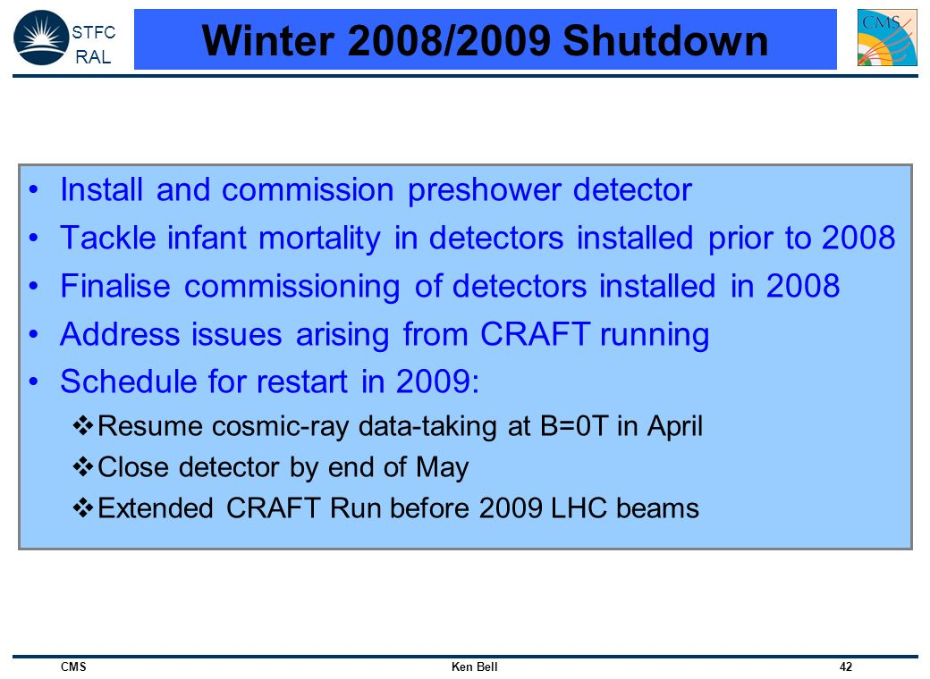 Winter 2008/2009 Shutdown Install and commission preshower detector