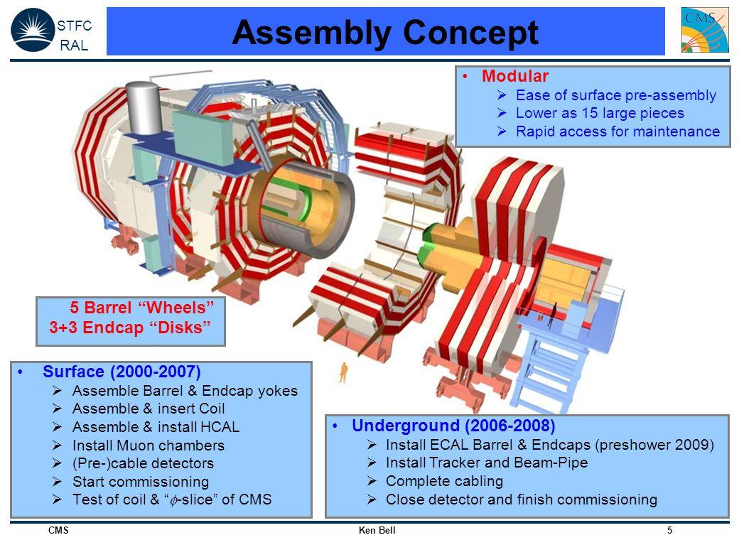 Assembly Concept Modular 5 Barrel Wheels 3+3 Endcap Disks
