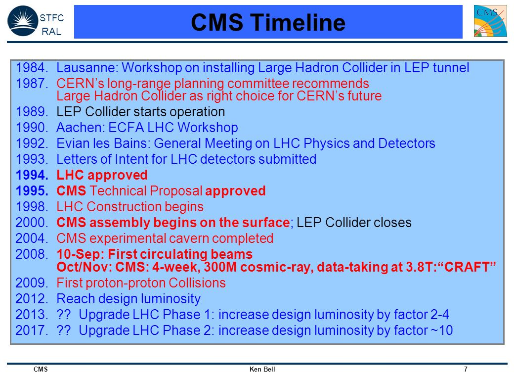 CMS Timeline Lausanne: Workshop on installing Large Hadron Collider in LEP tunnel.