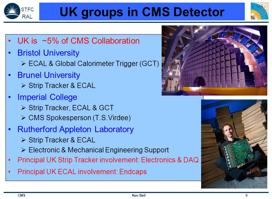 UK groups in CMS Detector