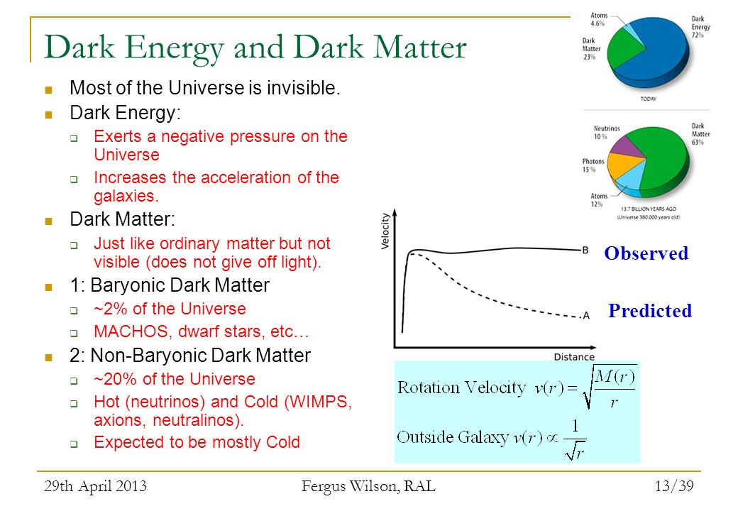Dark Energy and Dark Matter