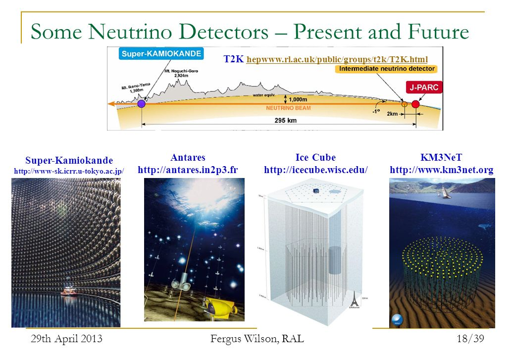 Some Neutrino Detectors – Present and Future