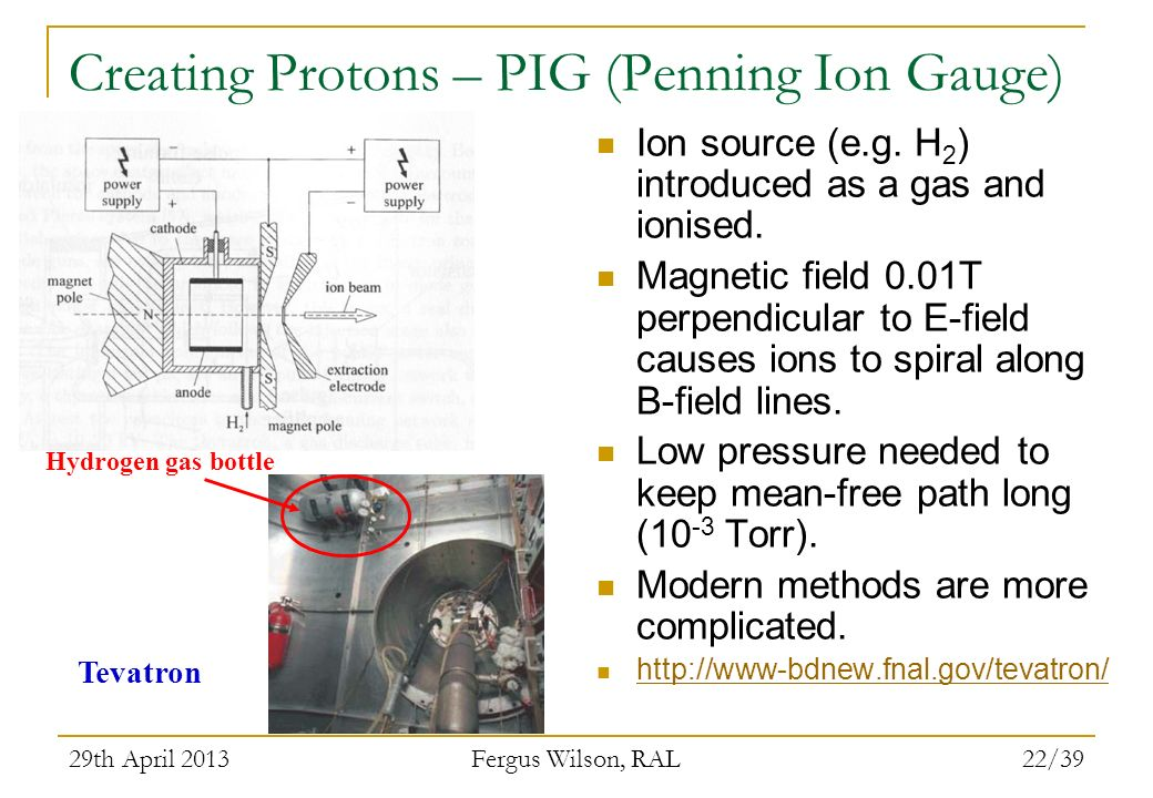 Creating Protons – PIG (Penning Ion Gauge)