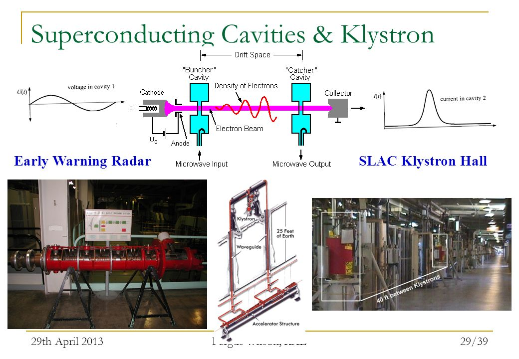 Superconducting Cavities & Klystron