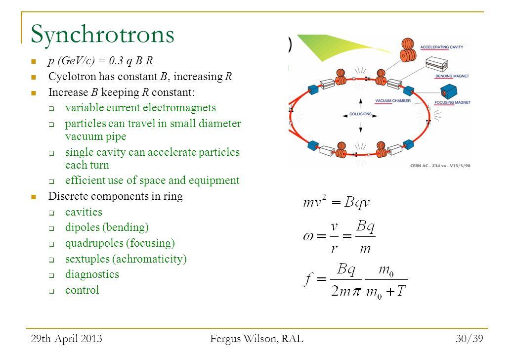 Synchrotrons p (GeV/c) = 0.3 q B R