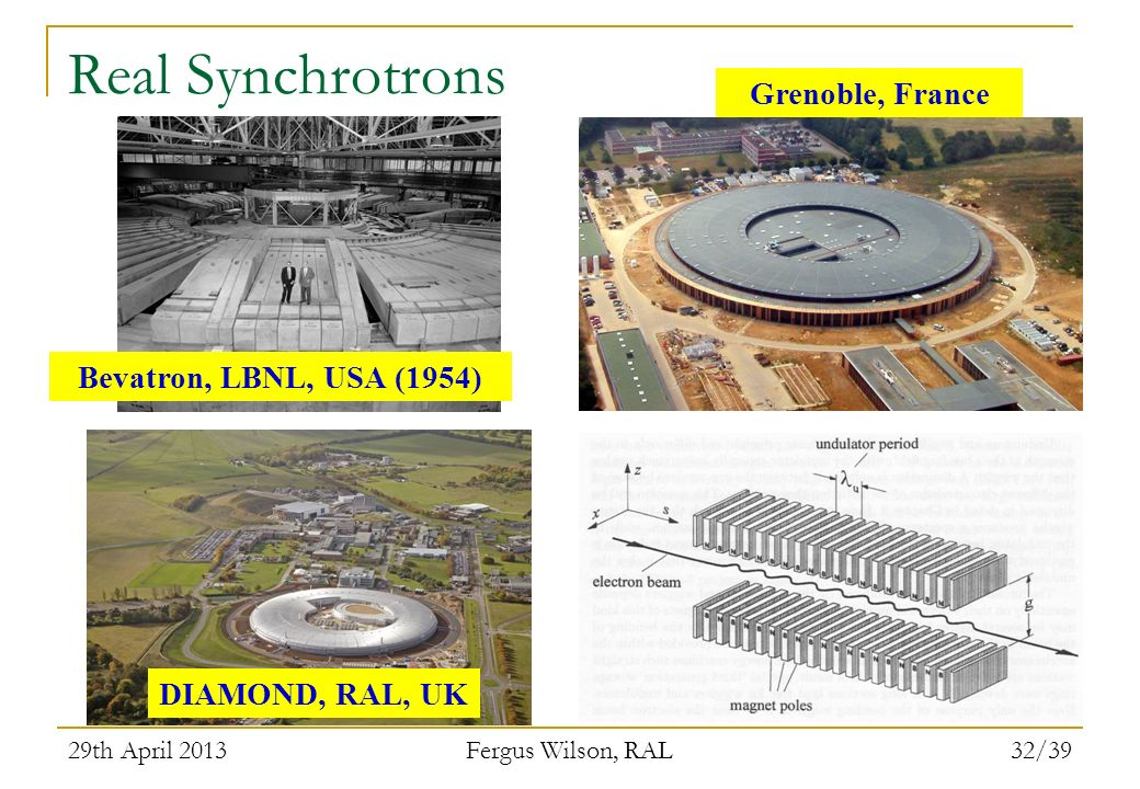 Real Synchrotrons Grenoble, France Bevatron, LBNL, USA (1954)