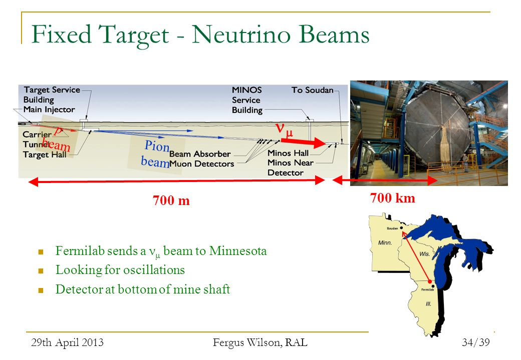 Fixed Target - Neutrino Beams