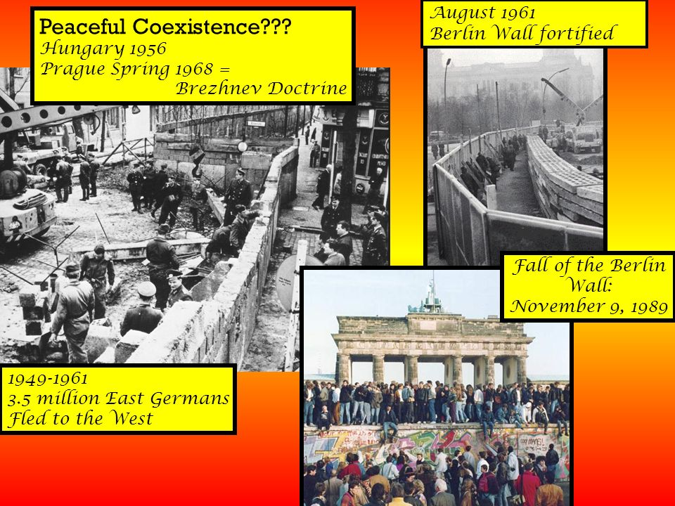Peaceful Coexistence August 1961 Berlin Wall fortified Hungary 1956
