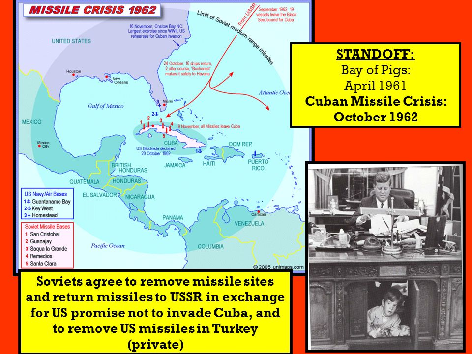 STANDOFF: Bay of Pigs: April Cuban Missile Crisis: October