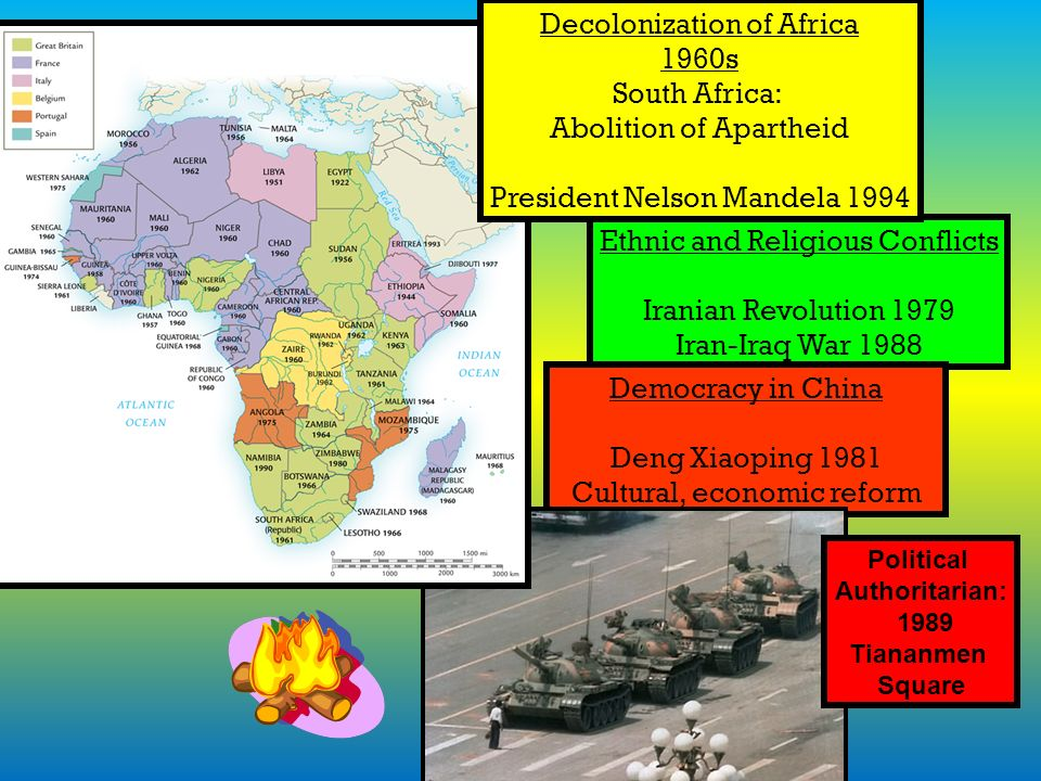 Decolonization of Africa 1960s South Africa: Abolition of Apartheid