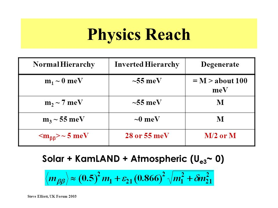 Physics Reach Solar + KamLAND + Atmospheric (Ue3~ 0) Normal Hierarchy