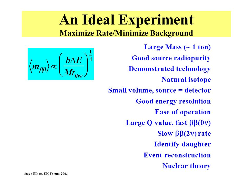 An Ideal Experiment Maximize Rate/Minimize Background