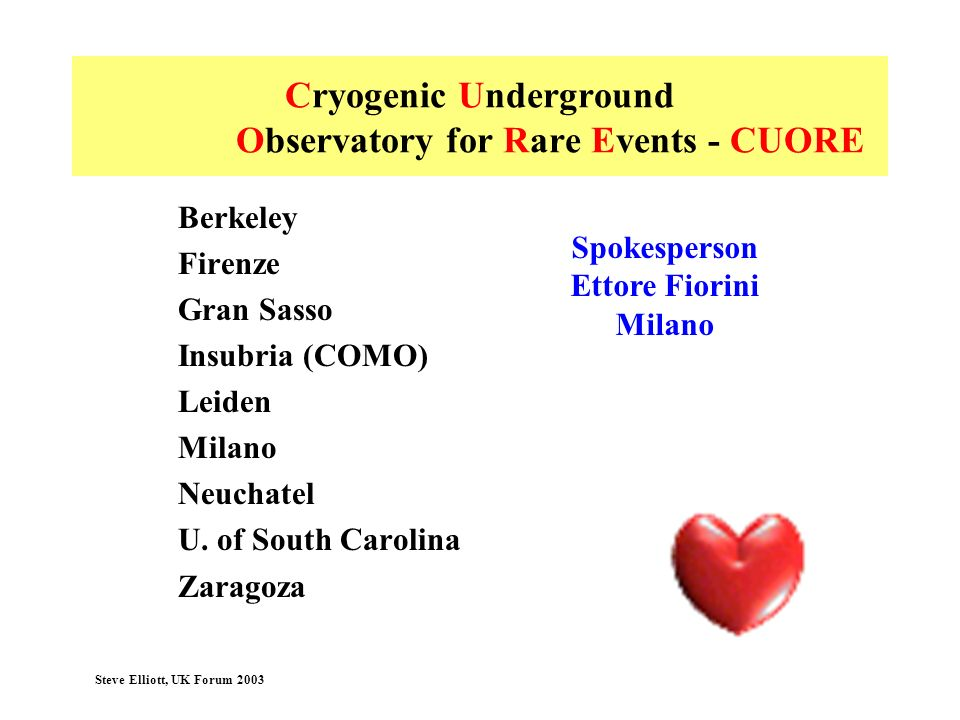Cryogenic Underground Observatory for Rare Events - CUORE