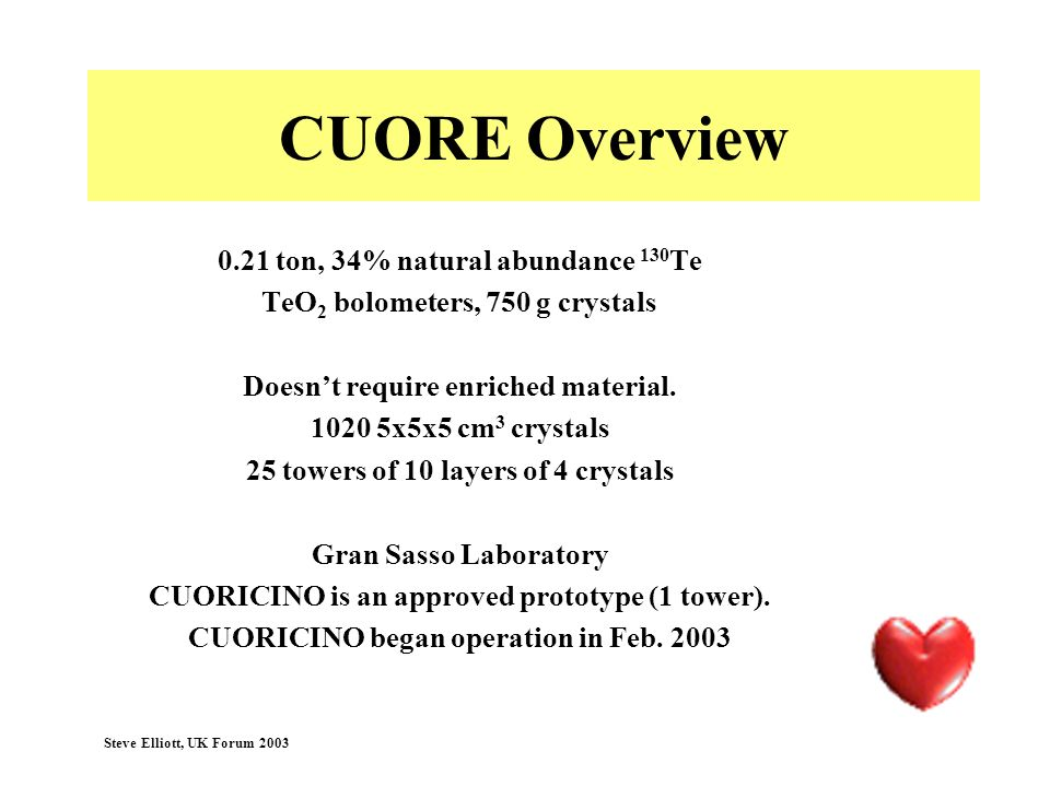 CUORE Overview 0.21 ton, 34% natural abundance 130Te