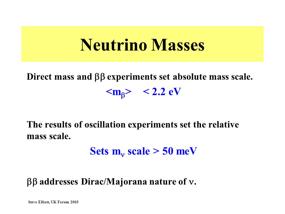 Neutrino Masses <mb> < 2.2 eV Sets mn scale > 50 meV