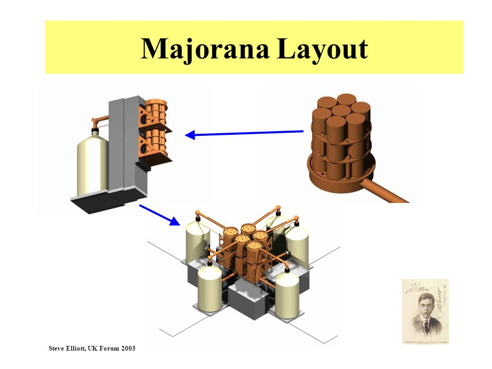 Majorana Layout Steve Elliott, UK Forum 2003