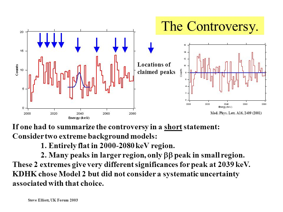 The Controversy. Locations of. claimed peaks. Mod. Phys. Lett. A16, 2409 (2001) If one had to summarize the controversy in a short statement: