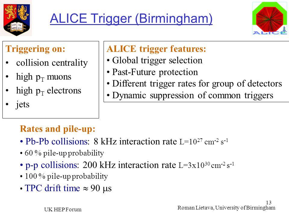 ALICE Trigger (Birmingham)