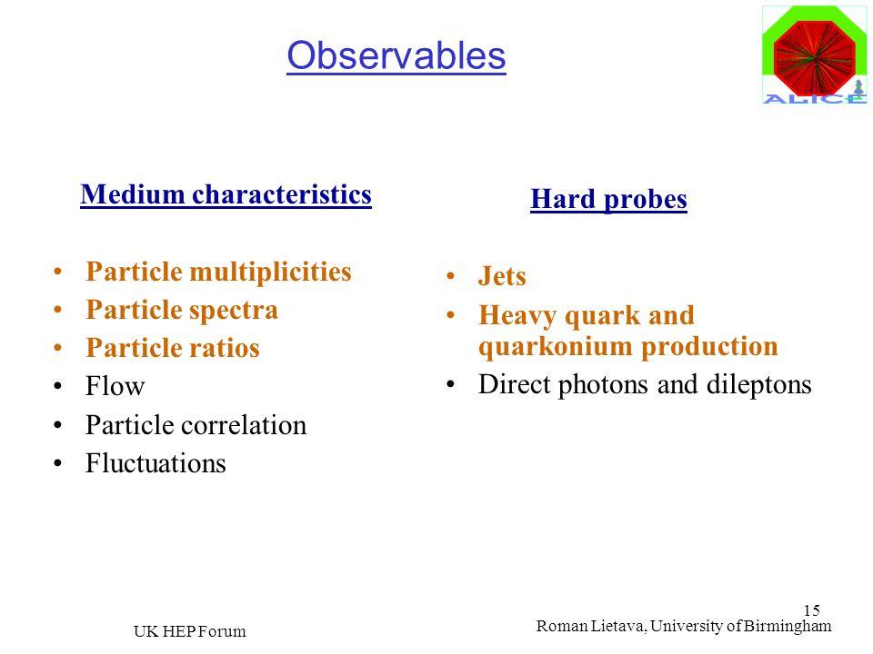 Medium characteristics