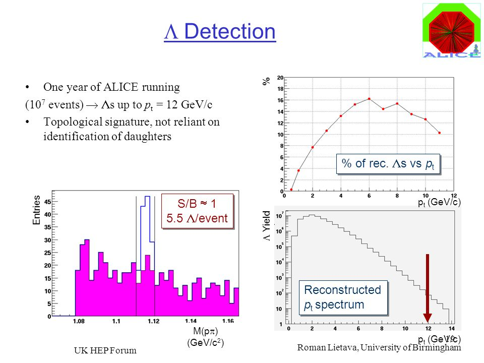 L Detection One year of ALICE running