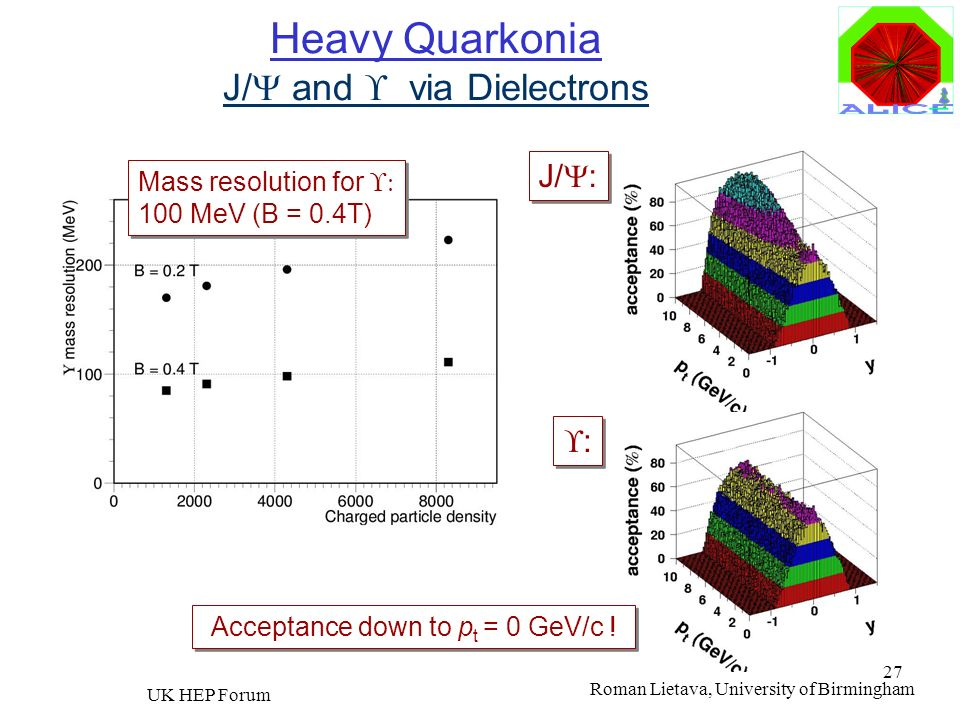 Heavy Quarkonia J/Y and  via Dielectrons