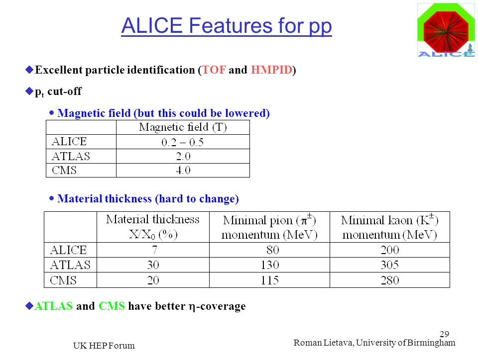 ALICE Features for pp Excellent particle identification (TOF and HMPID) pt cut-off. Magnetic field (but this could be lowered)