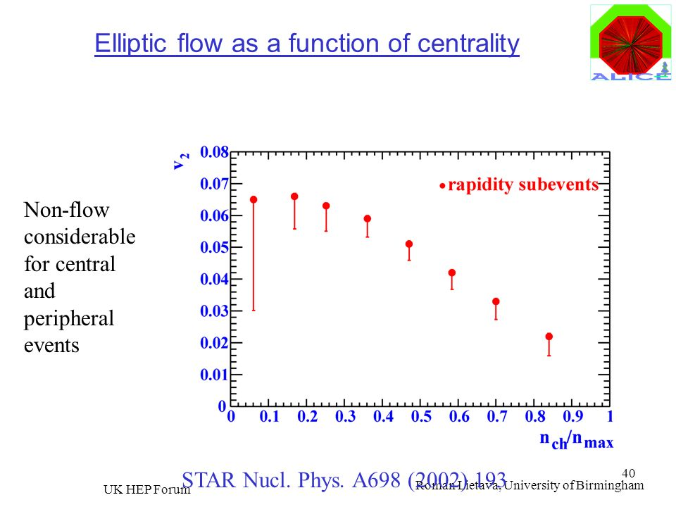 Elliptic flow as a function of centrality
