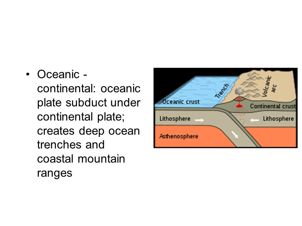 Oceanic - continental: oceanic plate subduct under continental plate; creates deep ocean trenches and coastal mountain ranges