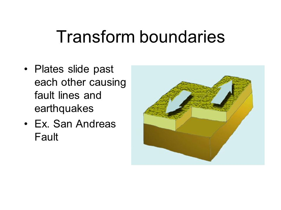 Transform boundaries Plates slide past each other causing fault lines and earthquakes.