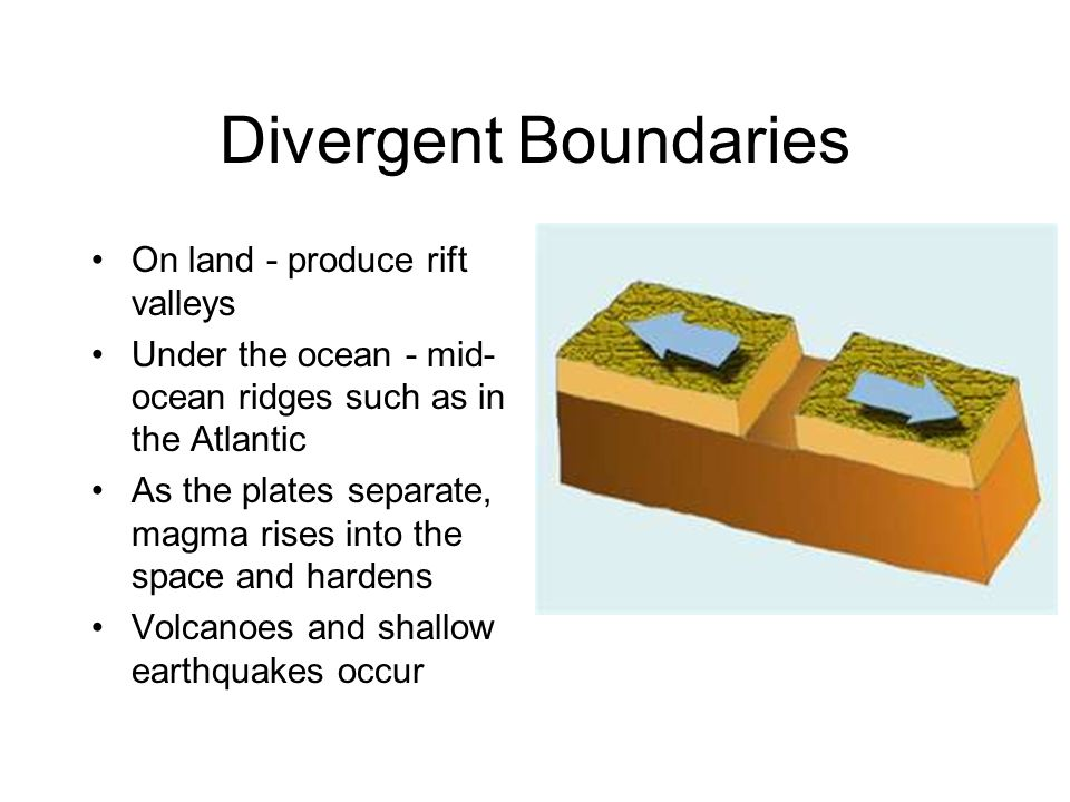 Divergent Boundaries On land - produce rift valleys