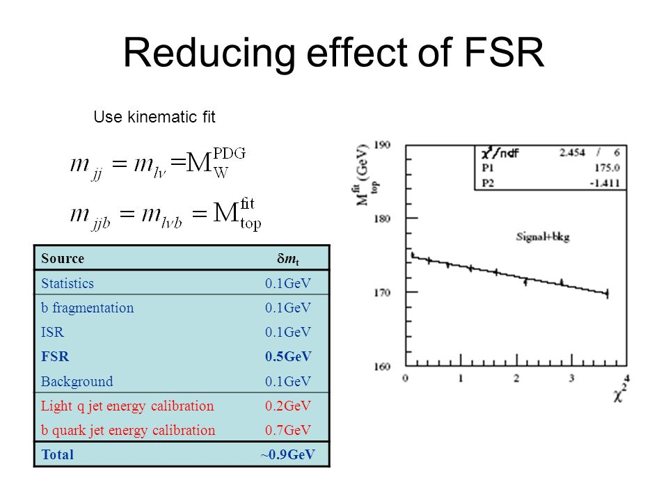 Reducing effect of FSR Use kinematic fit Source dmt Statistics 0.1GeV