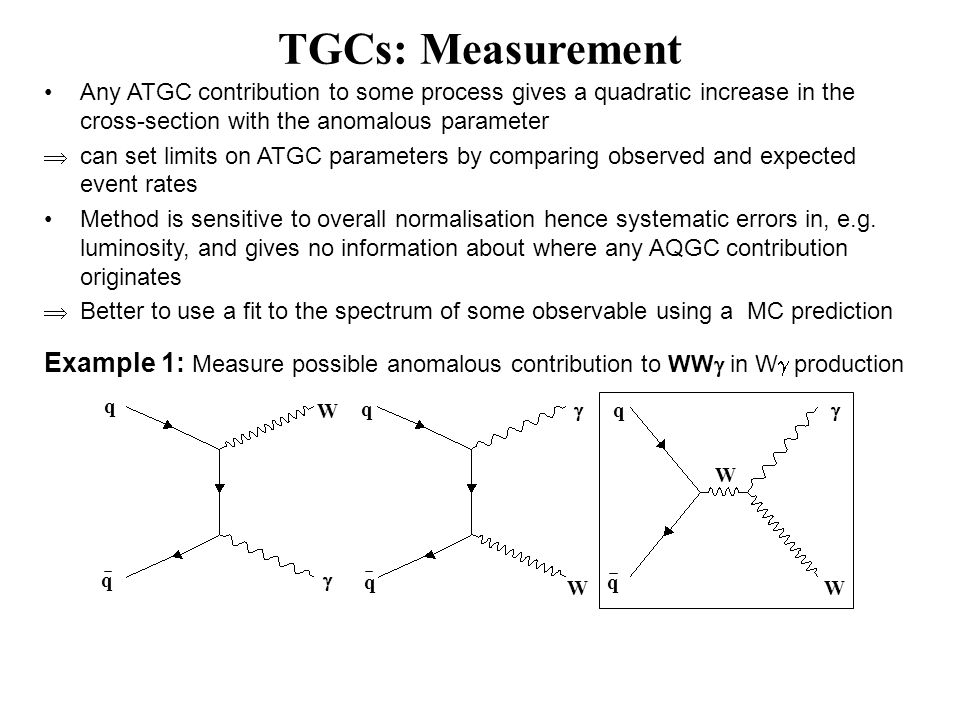 TGCs: Measurement Any ATGC contribution to some process gives a quadratic increase in the cross-section with the anomalous parameter.